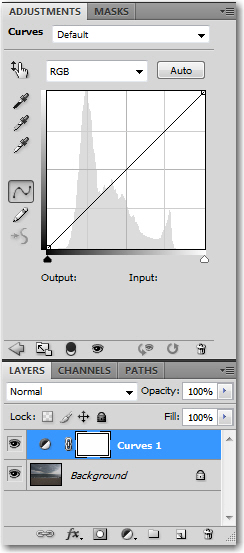 Adobe Photoshop: Before the curves adjustment