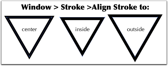 Adobe Illustrator CS5: Stoke Alignment