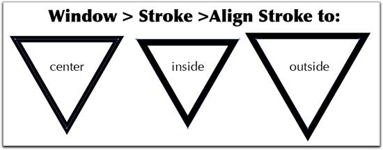 Adobe Illustrator CS5: Stoke Alignment