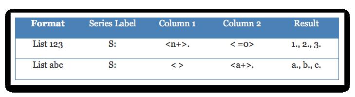 Adobe FrameMaker: Understanding numbered lists